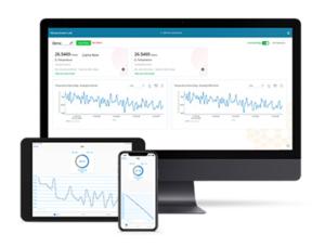 MeasureWare Platform