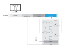 Wi-Fi6 power amplifiers & front-end modules