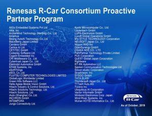 R-Car Consortium