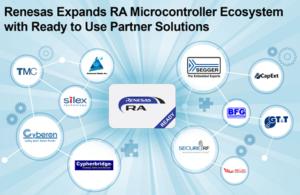RA Partner Solution