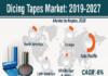 Dicing Tapes Market