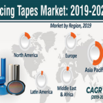 Dicing Tapes Market