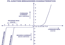 P-N Junction Breakdown