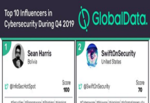 Top 10 cybersecurity influencers
