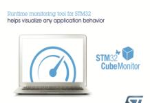 STM32CubeMonitor software
