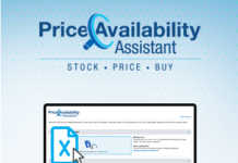 Mouser's Price & Availability Assistant