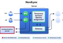 Nordlynx Server