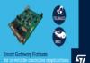 automotive Smart-Gateway