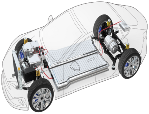 Battery Management in EV