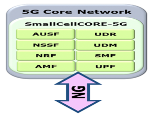 5G Core (5GC) software.