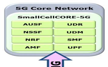 5G Core (5GC) software.