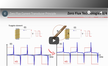 zero flux principle