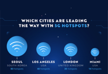 top 5G cities