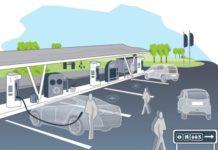 EV charging infrastructure Market