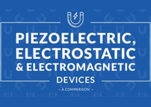 Electrostatic & ELECTROMAGNATIC COMPARISION