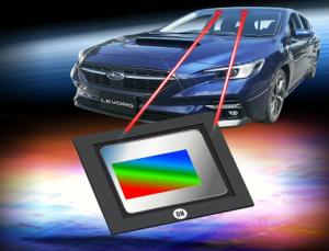 ADAS machine vision algorithms