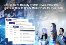 Online Market Place for R-Car SoC