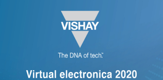 electronica 2020