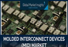 Molded Interconnect Devices