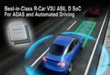 R-Car SoCs for ADAS & Automated Driving