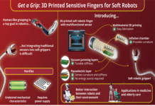 Designing Soft & Sensitive Robotic Fingers