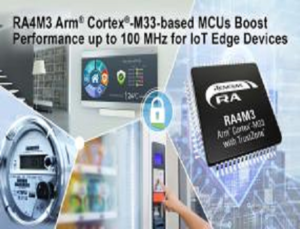 (MCUs) for Industrial & IoT Applications