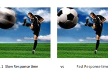 LCD Response Time