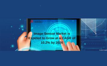 Image Sensor Market