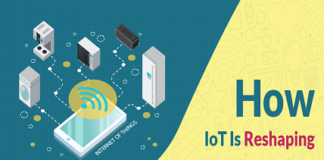 IoT for Retail Industry