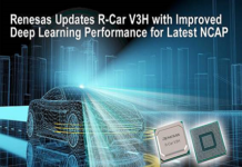 R-Car V3H system-on-chip (SoC)