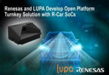 R-Car system-on-chip