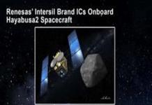 Renesas Intersil Brand ICs
