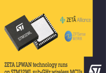 STM32WL sub-GHz wireless MCUs