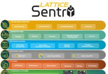 Sentry stack 2.0