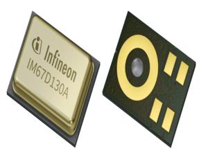 MEMS microphone for Automotive applications
