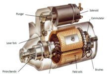 What are Starter Motors