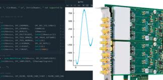 Software Development Kit (SDK) for programming