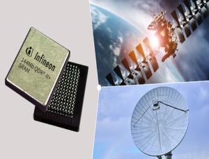 SRAM for Satellite Image Processing