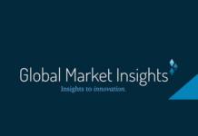 SiC GaN market