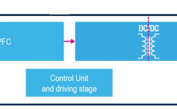 Fig.2 – Sub-unit block diagram