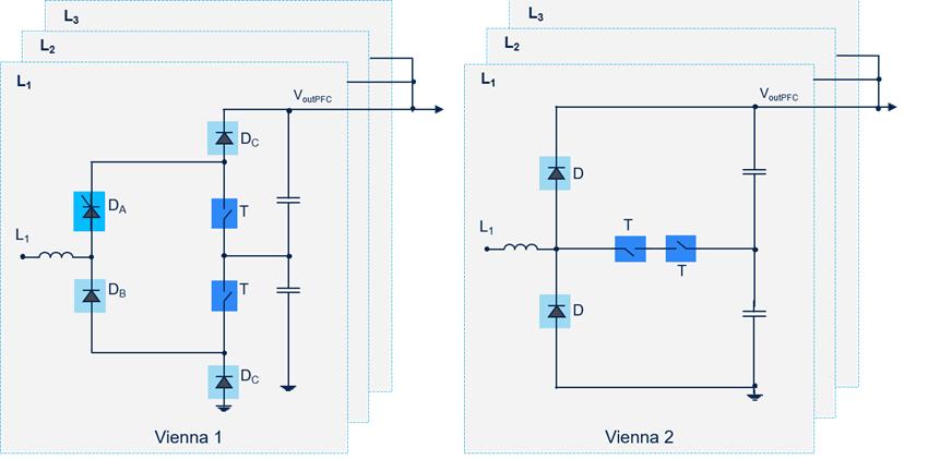 Fig.3 – PFC Vienna rectifier topologies