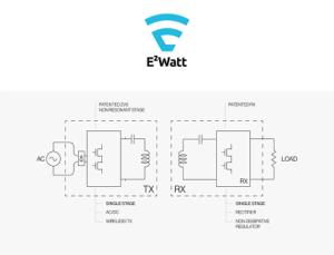 E2WATT Wireless Power Supply Technology