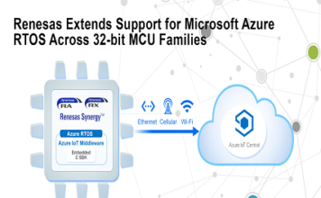 Microsoft Azure Real-Time Operating System (RTOS)