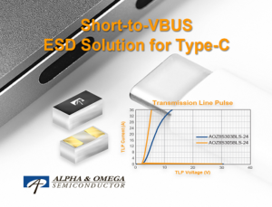 Transient Voltage Suppressor for high-speed line protection