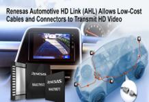 Automotive HD Link for Automotive Applications
