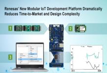 Renesas IoT system design platform
