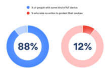 survey on IoT devices Security