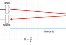 Direct Time-of-Flight Calculation