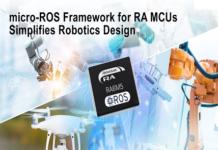Development Framework for Robotics Design