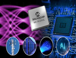 Ethernet PHY for Cloud Data Centers 5G & AI
